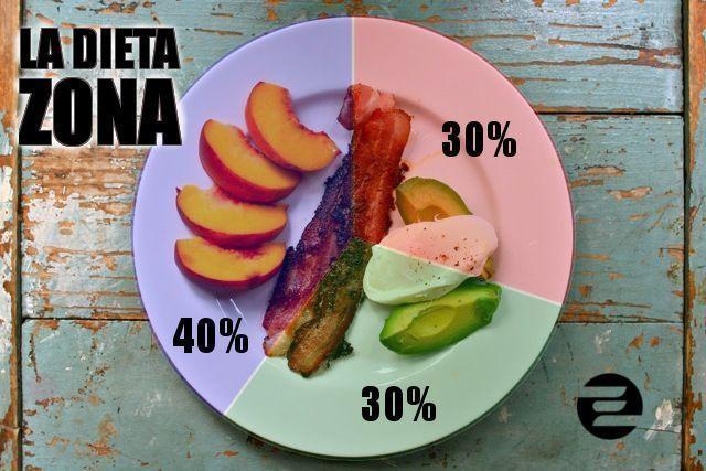 dieta-de-la-zona