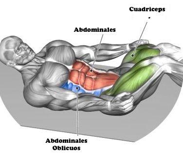 encogimiento-doble-abdominales