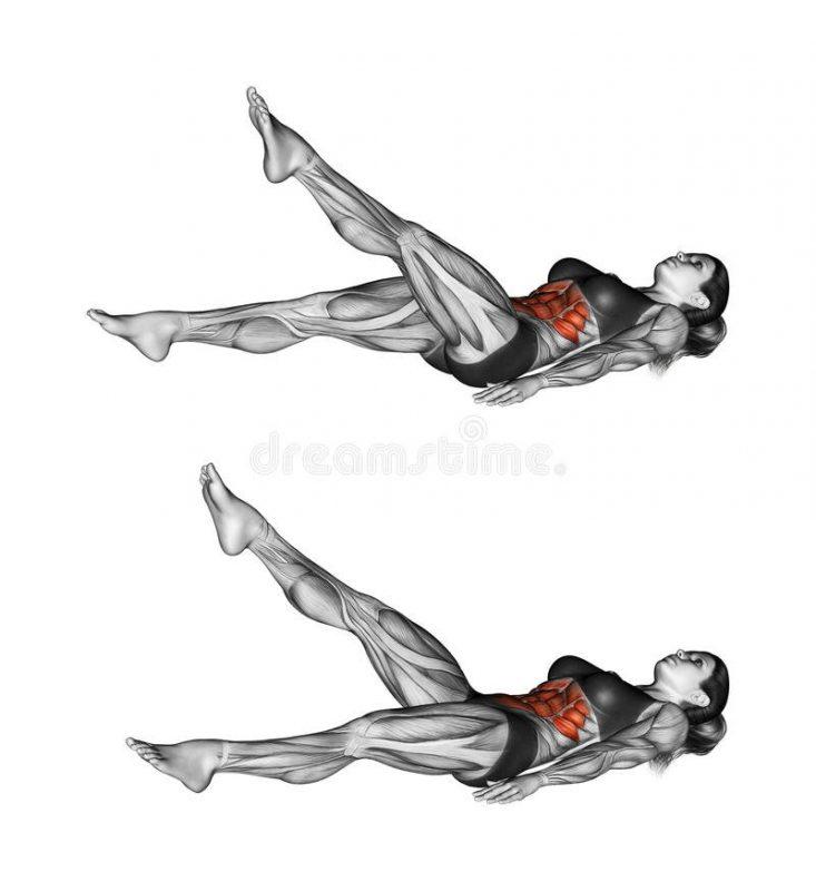 tijeras-musculos-trabajados