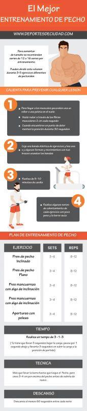 infografía-entrenamiento-pecho