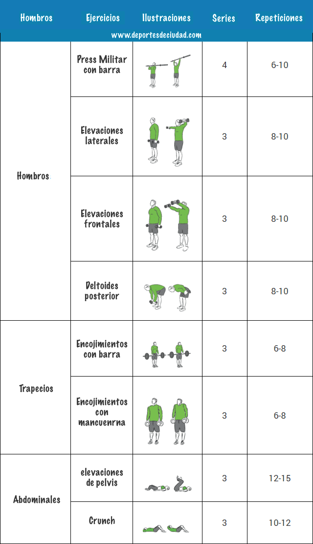 semana-5-programa-musculacion