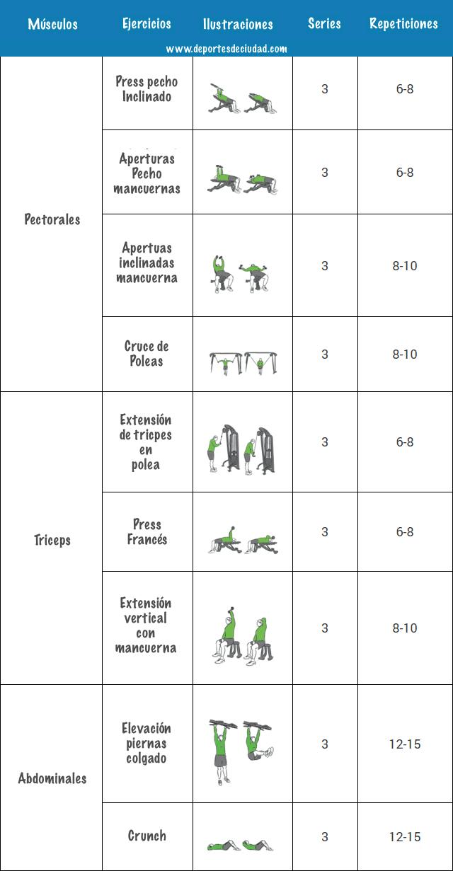 semana-5-programa-iniciación-musculacion