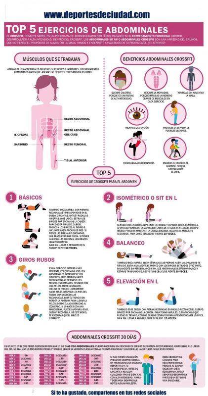 infografía-abdominales-crossfit