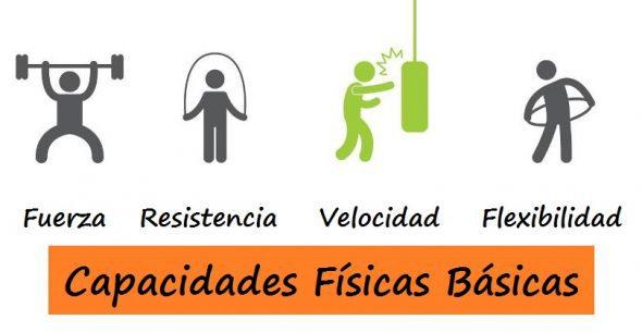 Las Cualidades físicas Basicas