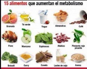 metabolismo-aceleración