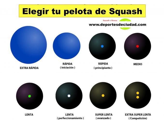 Elegir tus pelotas de Squash