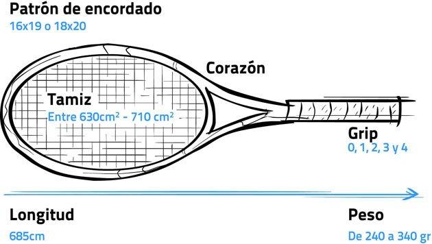 raqueta-de-tenis
