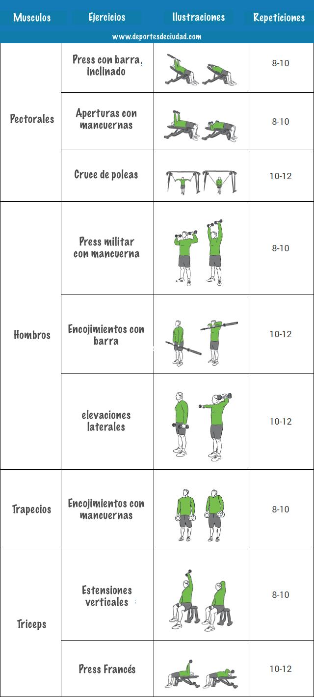 programa-iniciación-musculación