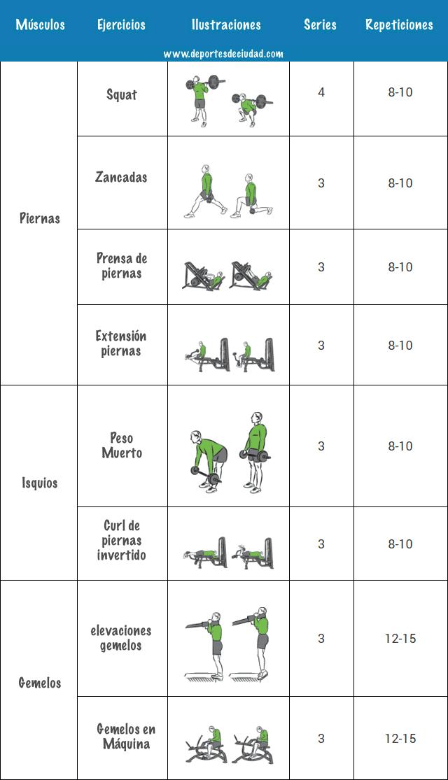 programa-musculación-semana4