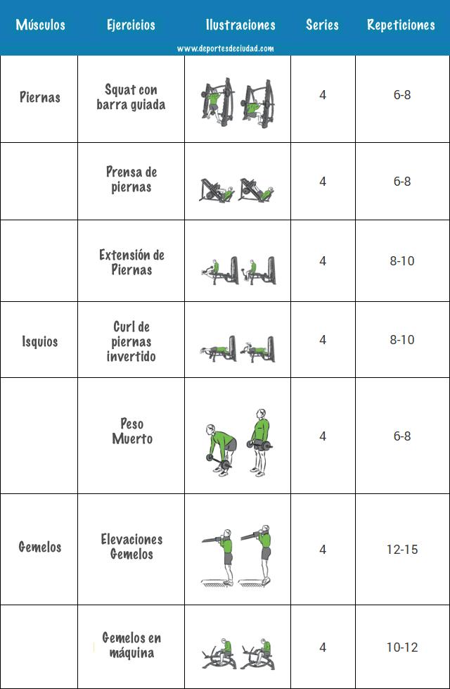 semana5-programa-musculación-martes