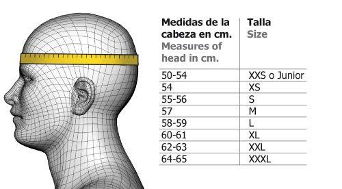 medidas-casco-ciclismo