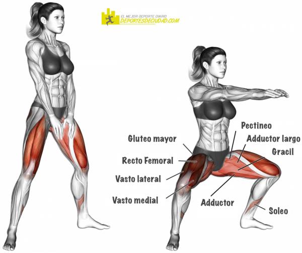 sentadilla-sumo-peso-cuerpo